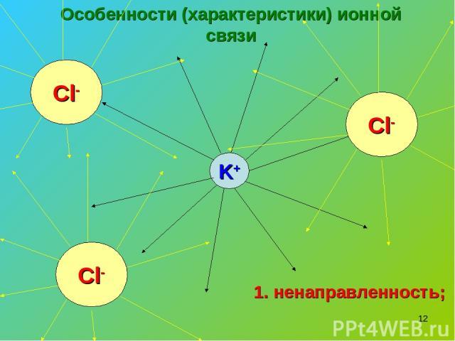* Особенности (характеристики) ионной связи K+ Cl- Cl- Cl- 1. ненаправленность;