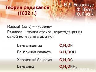 Radical (лат.) – «корень» Радикал – группа атомов, переходящая из одной молекулы