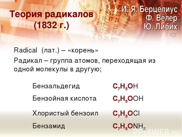 Radical (лат.) – «корень» Радикал – группа атомов, переходящая из одной молекулы в другую; Теория радикалов (1832 г.) Бензальдегид С7Н5ОН Бензойная кислота С7Н5ООН Хлористый бензоил С7Н5ОCl Бензамид С7Н5ОNН2
