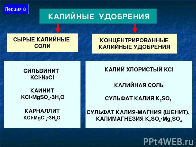 Лекция 8 СИЛЬВИНИТ KCl•NaCl КАИНИТ KCl•MgSO4•3H2O КАРНАЛЛИТ KCl•MgCl2•3H2O СЫРЫЕ КАЛИЙНЫЕ СОЛИ КОНЦЕНТРИРОВАННЫЕ КАЛИЙНЫЕ УДОБРЕНИЯ КАЛИЙ ХЛОРИСТЫЙ KCl КАЛИЙНАЯ СОЛЬ СУЛЬФАТ КАЛИЯ К2SO4 СУЛЬФАТ КАЛИЯ-МАГНИЯ (ШЕНИТ), КАЛИМАГНЕЗИЯ К2SO4•Mg2SO4 КАЛИЙНЫ…
