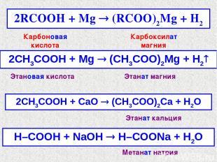 2RCOOH + Mg ® (RCOO)2Mg + H2 2СH3COOH + Mg ® (CH3COO)2Mg + H2 Карбоновая кислота