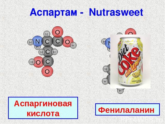 Аспаргиновая кислота O H Фенилаланин H C N O H C H O C O H C H H H Аспартам - Nutrasweet