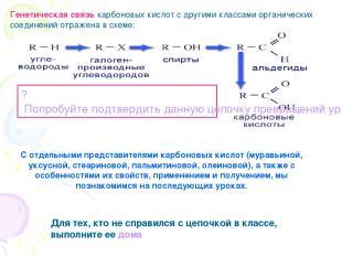 Генетическая связь карбоновых кислот с другими классами органических соединений
