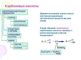 Карбоновые кислоты Давайте вспомним, какие классы кислородсодержащих органически