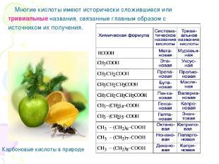 Многие кислоты имеют исторически сложившиеся или тривиальные названия, связанные