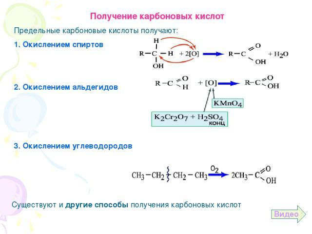 Получение карбоновых кислот Предельные карбоновые кислоты получают: 1. Окислением спиртов 2. Окислением альдегидов 3. Окислением углеводородов Существуют и другие способы получения карбоновых кислот Видео