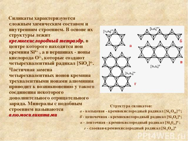 Структура силикатов: а - кольцевая - кремнекислородный радикал [Si6O18]12-; б - цепочечная - кремнекислородный радикал [Si2O6]4-; в - ленточная - кремнекислородный радикал [Si4011]6-; г - слоевая-кремнекислородный радикал [Si4O10]4- Силикаты характе…