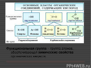 Функциональная группа – группа атомов, обеспечивающая химические свойства органи