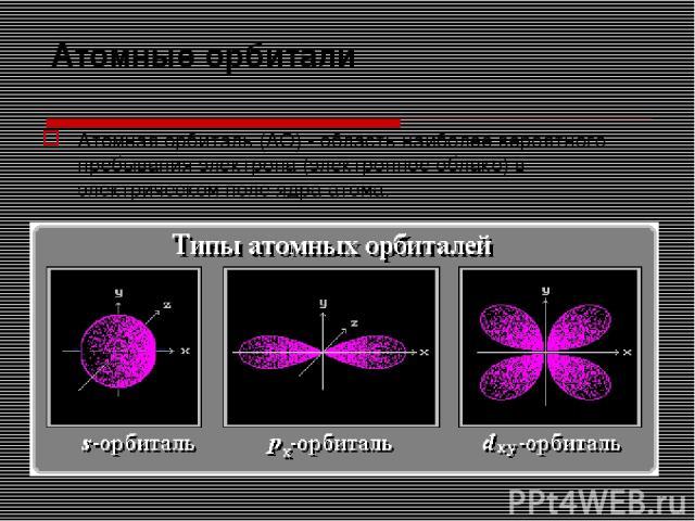 Атомные орбитали Атомная орбиталь (АО) - область наиболее вероятного пребывания электрона (электронное облако) в электрическом поле ядра атома.