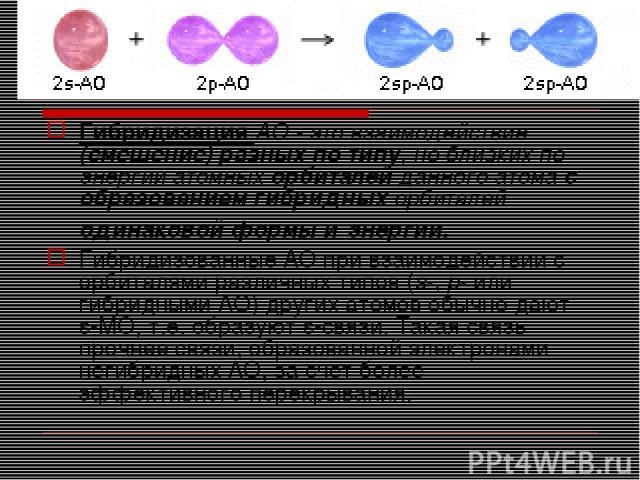 Гибридизация АО - это взаимодействие (смешение) разных по типу, но близких по энергии атомных орбиталей данного атома с образованием гибридных орбиталей одинаковой формы и энергии. Гибридизованные АО при взаимодействии с орбиталями различных типов (…