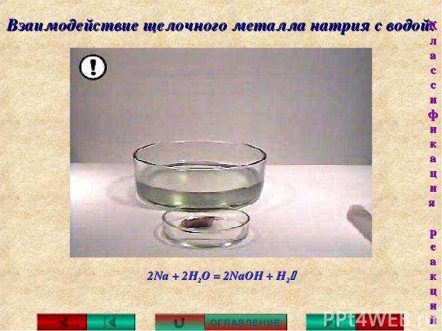 Взаимодействие щелочного металла натрия с водой: 2Na + 2H2O = 2NaOH + H2 ОГЛАВЛЕНИЕ Классификация реакций