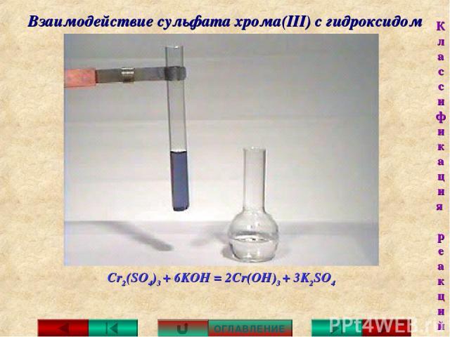 Взаимодействие сульфата хрома(III) с гидроксидом калия: Cr2(SO4)3 + 6KOH = 2Cr(OH)3 + 3K2SO4 ОГЛАВЛЕНИЕ Классификация реакций