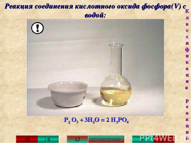 Реакция соединения кислотного оксида фосфора(V) с водой: Р2 О5 + 3H2O = 2 H3PO4 ОГЛАВЛЕНИЕ Классификация реакций