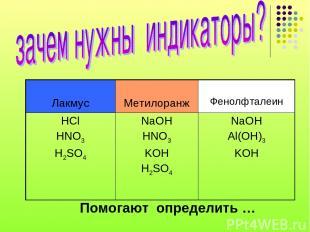 Помогают определить … Лакмус Метилоранж Фенолфталеин HCl HNO3 H2SO4 NaOH HNO3 KO