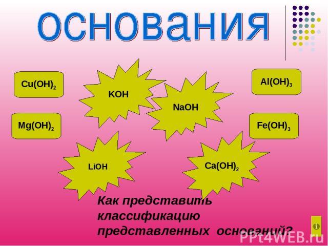 Как представить классификацию представленных оснований? Cu(OH)2 Al(OH)3 Fe(OH)3 Mg(OH)2 LiOH Ca(OH)2 KOH NaOH