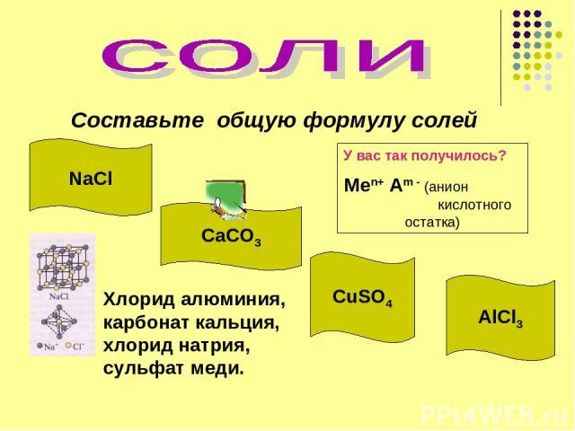 Хлорид алюминия, карбонат кальция, хлорид натрия, сульфат меди. Составьте общую формулу солей У вас так получилось? Меn+ Аm - (анион кислотного остатка) NaCl CaCO3 CuSO4 AlCl3