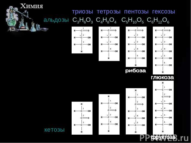 триозы тетрозы пентозы гексозы альдозы С3H6O3 C4H8O4 C5H10O5 C6H12O6 кетозы