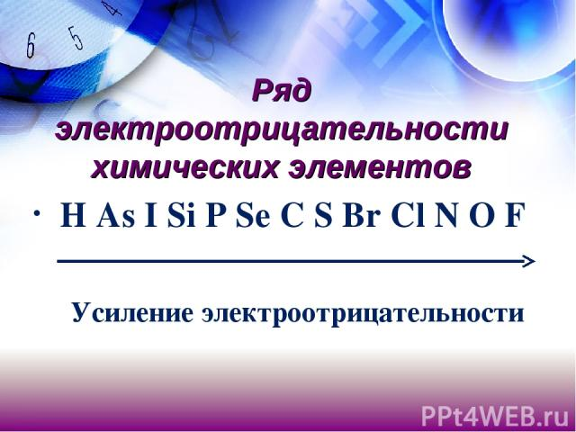 Ряд электроотрицательности химических элементов H As I Si P Se C S Br Cl N O F Усиление электроотрицательности