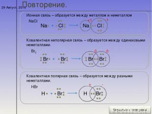 * Повторение. Ионная связь – образуется между металлом и неметаллом NaCl Na + Cl