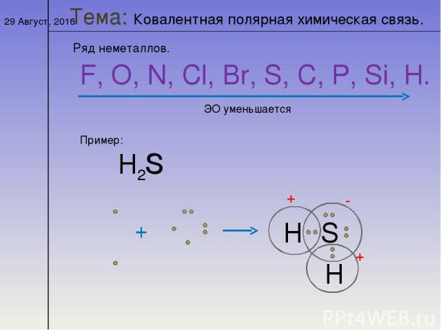 * Тема: Ковалентная полярная химическая связь. Ряд неметаллов. F, O, N, Cl, Br, S, C, P, Si, H. ЭО уменьшается Пример: Н2S Н Н S + Н S Н - δ +δ + δ