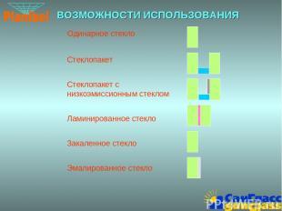 ВОЗМОЖНОСТИ ИСПОЛЬЗОВАНИЯ Одинарное стекло Стеклопакет Стеклопакет с низкоэмисси