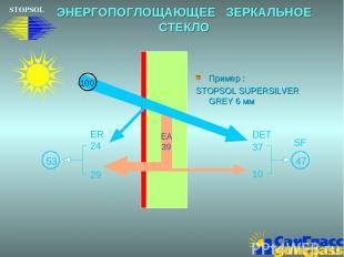 ЭНЕРГОПОГЛОЩАЮЩЕЕ ЗЕРКАЛЬНОЕ СТЕКЛО Пример : STOPSOL SUPERSILVER GREY 6 мм ER 53