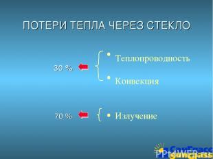 ПОТЕРИ ТЕПЛА ЧЕРЕЗ СТЕКЛО 30 % 70 % Теплопроводность Конвекция Излучение