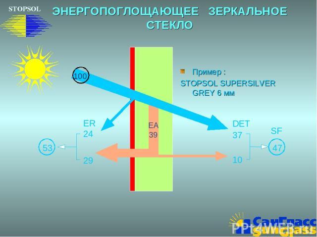 ЭНЕРГОПОГЛОЩАЮЩЕЕ ЗЕРКАЛЬНОЕ СТЕКЛО Пример : STOPSOL SUPERSILVER GREY 6 мм ER 53 29 DET 37 10 SF 47 100 EA 39 24