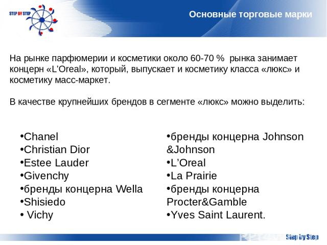 бренды концерна Johnson &Johnson L'Oreal La Prairie бренды концерна Procter&Gamble Yves Saint Laurent. Основные торговые марки На рынке парфюмерии и косметики около 60-70 % рынка занимает концерн «L'Oreal», который, выпускает и косметику класса «люк…