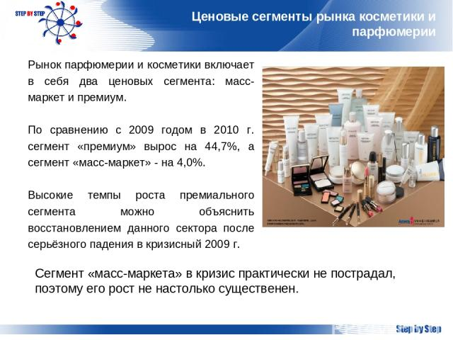 Ценовые сегменты рынка косметики и парфюмерии Рынок парфюмерии и косметики включает в себя два ценовых сегмента: масс-маркет и премиум. По сравнению с 2009 годом в 2010 г. сегмент «премиум» вырос на 44,7%, а сегмент «масс-маркет» - на 4,0%. Высокие …