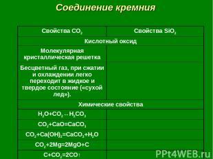 Соединение кремния Свойства CO2 Свойства SiO2 Кислотный оксид Молекулярная крист