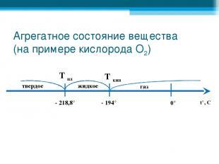 Агрегатное состояние вещества (на примере кислорода О2) - 218,8° - 194° 0° t°, C