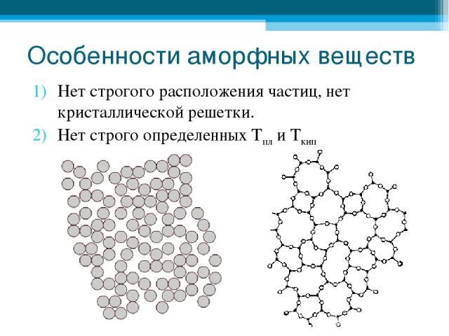 Особенности аморфных веществ Нет строгого расположения частиц, нет кристаллической решетки. Нет строго определенных Тпл и Ткип