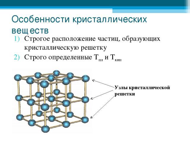 Особенности кристаллических веществ Строгое расположение частиц, образующих кристаллическую решетку Строго определенные Тпл и Ткип Узлы кристаллической решетки