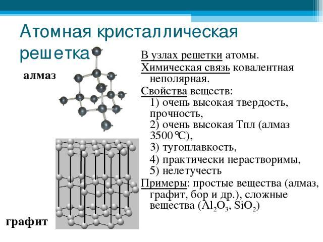 Атомная кристаллическая решетка В узлах решетки атомы. Химическая связь ковалентная неполярная. Свойства веществ: 1) очень высокая твердость, прочность, 2) очень высокая Тпл (алмаз 3500°С), 3) тугоплавкость, 4) практически нерастворимы, 5) нелетучес…