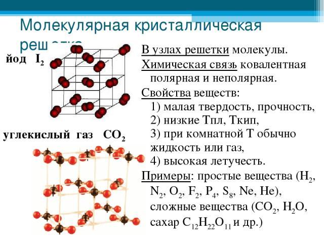 Молекулярная кристаллическая решетка В узлах решетки молекулы. Химическая связь ковалентная полярная и неполярная. Свойства веществ: 1) малая твердость, прочность, 2) низкие Тпл, Ткип, 3) при комнатной Т обычно жидкость или газ, 4) высокая летучесть…