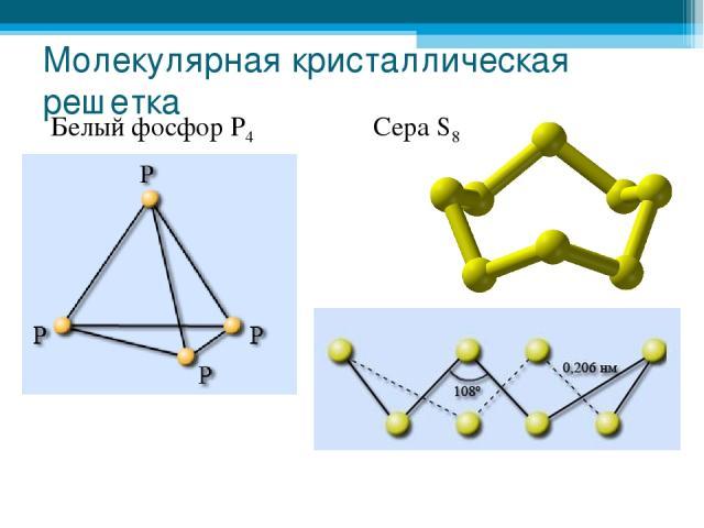 Молекулярная кристаллическая решетка Белый фосфор Р4 Сера S8