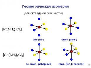 * Геометрическая изомерия ос- (mer-) реберный гран- (fac-) граневой Для октаэдри