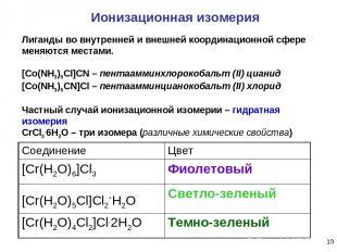 * Ионизационная изомерия Лиганды во внутренней и внешней координационной сфере м
