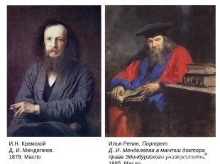 * И.Н. Крамской Д.И.Менделеев. 1878. Масло Илья Репин. Портрет Д.И.Менделеев