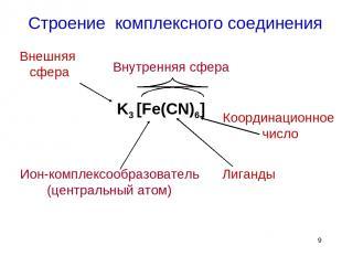 Строение комплексного соединения K3 [Fe(CN)6] Ион-комплексообразователь (централ