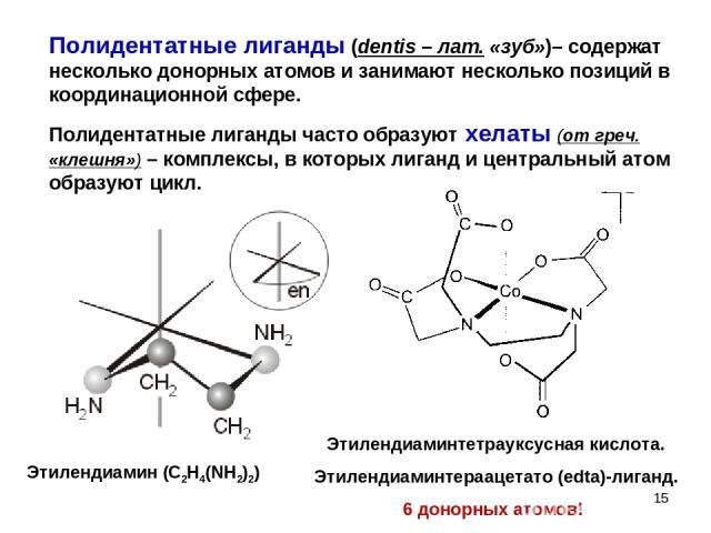 * Полидентатные лиганды (dentis – лат. «зуб»)– содержат несколько донорных атомов и занимают несколько позиций в координационной сфере. Полидентатные лиганды часто образуют хелаты (от греч. «клешня») – комплексы, в которых лиганд и центральный атом …