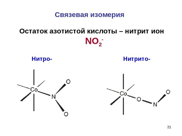 * Связевая изомерия Нитро- Нитрито- Остаток азотистой кислоты – нитрит ион NO2-