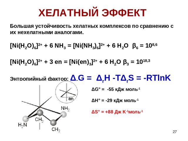 ХЕЛАТНЫЙ ЭФФЕКТ Большая устойчивость хелатных комплексов по сравнению с их нехелатными аналогами. [Ni(H2O)6]2+ + 6 NH3 = [Ni(NH3)6]2+ + 6 H2O β6 = 108,6 [Ni(H2O)6]2+ + 3 en = [Ni(en)3]2+ + 6 H2O β3 = 1018,3 Энтропийный фактор: ΔrG = ΔrH -TΔrS = -RTl…