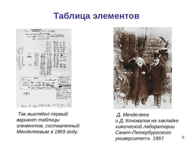 * Таблица элементов Так выглядел первый вариант таблицы элементов, составленный Менделеевым в1869году. Д. Менделеев иД.Коновалов назакладке химической лаборатории Санкт-Петербургского университета. 1892