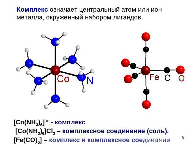 * [Co(NH3)6]3+ - комплекс [Co(NH3)6]Cl3 – комплексное соединение (соль). [Fe(CO)5] – комплекс и комплексное соединение Комплекс означает центральный атом или ион металла, окруженный набором лигандов.