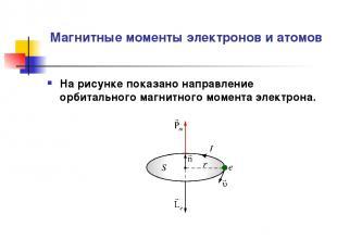 Магнитные моменты электронов и атомов На рисунке показано направление орбитально