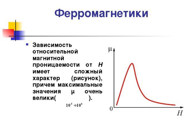Ферромагнетики Зависимость относительной магнитной проницаемости от Н имеет сложный характер (рисунок), причем максимальные значения μ очень велики( ).