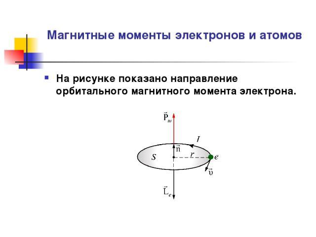 Магнитные моменты электронов и атомов На рисунке показано направление орбитального магнитного момента электрона.