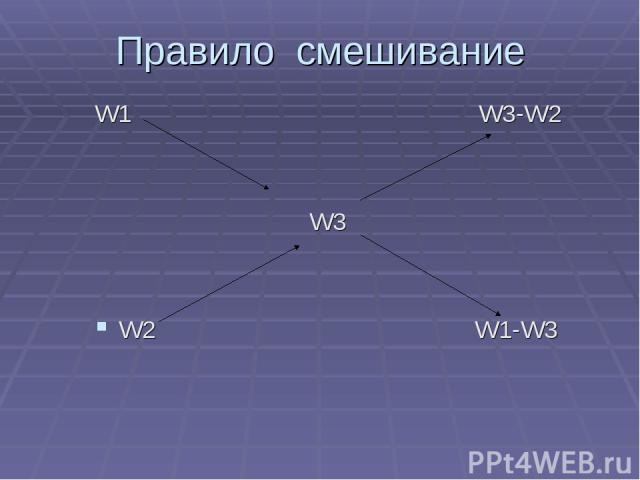 Правило смешивание W1 W3-W2 W3 W2 W1-W3
